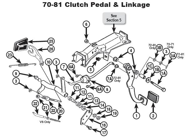 248497 4 Speed Clutch Return Spring as well 496610 69 Mustang Needs Vacuum Diagram moreover 67 Mustang Drawing also Ford F 250 Front End Parts Diagram Dfac7e46c2882956 also Flathead drawings trans. on 67 mustang clutch linkage diagram